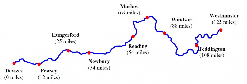 The Race Course: 125miles downriver from Devizes to Westminster